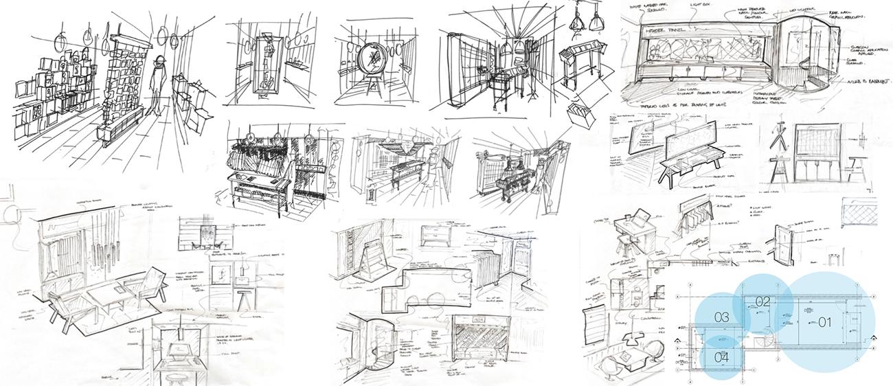 C&R Sketches Glasgow